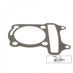 Cylinder base gasket for GY6 125-150cc